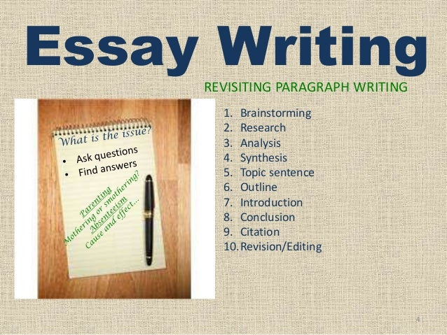 Topics for 4-paragraph essays?