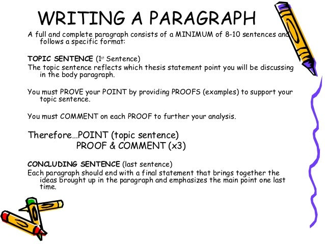 how to write paragraphs Createbetterwriterscom 1 introduction in my writing workshops i present this lesson to show teachers how to teach the paragraph i've run into.