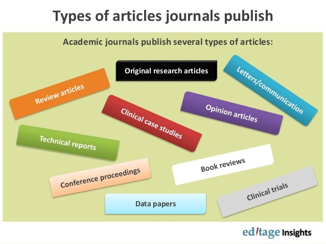 How to write research article for journals