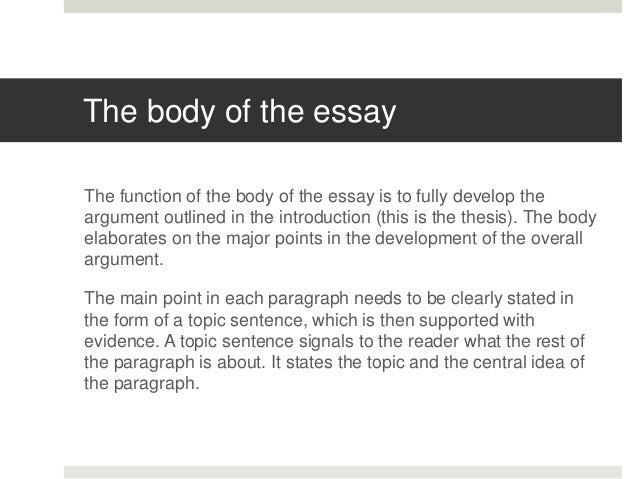 Essay Writing: Writing: The introduction of the essay