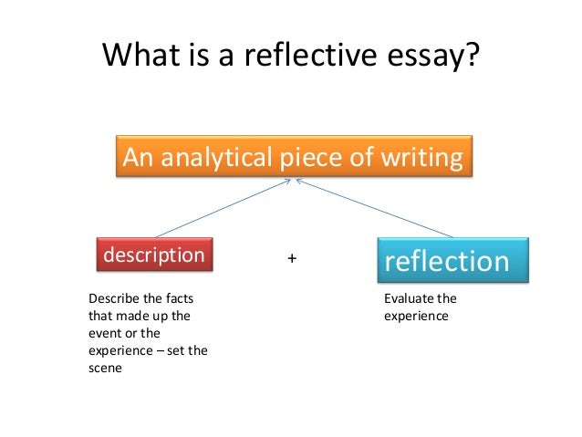... write a reflective essay Identify the style of a reflective essay; 3