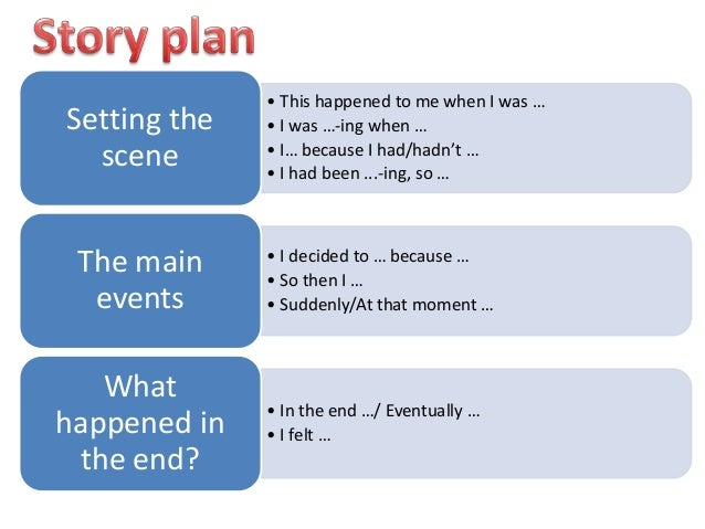 What to write for a story