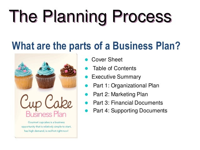 Business Plan For A Bakery