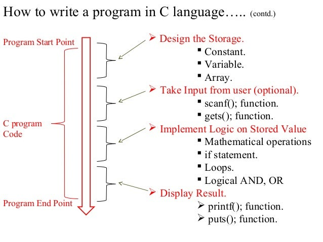 C++ Program to Store and Display Information Using Structure