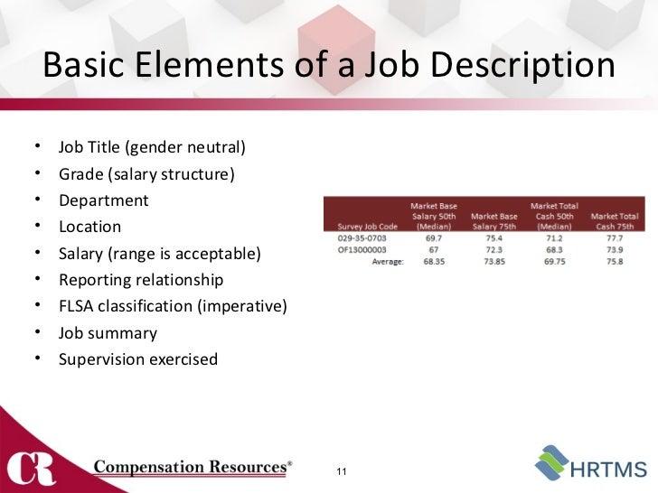 How to write a formal job description