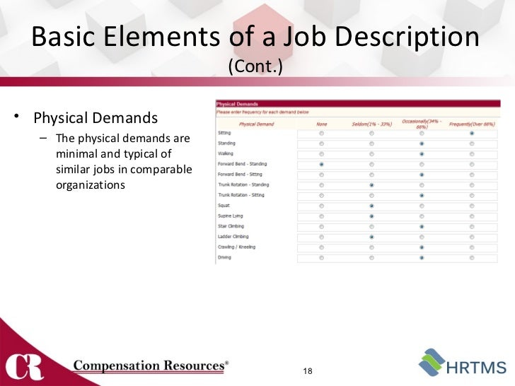 How to write an effective job descriptions