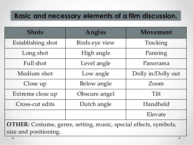 How to write film analysis