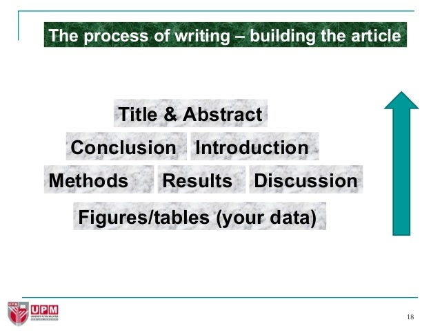 When writing a title in my esay do I italicize, underline, or quote it?