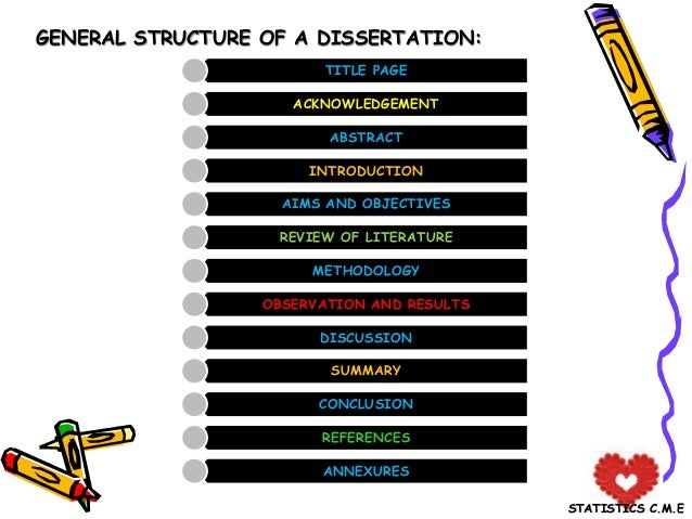 Dissertation medical