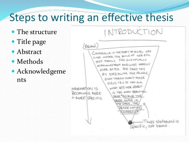 Steps to write a thesis
