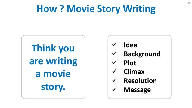 How to write a research paper on a movie