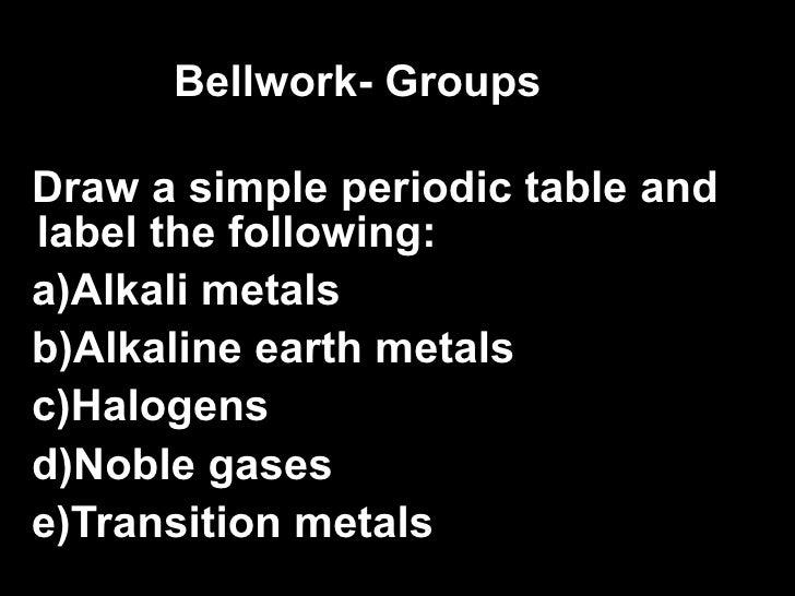 Bellwork- Groups <ul><li>Draw a simple periodic table and label the following: </li></ul><ul><li>a)Alkali metals </li></ul...
