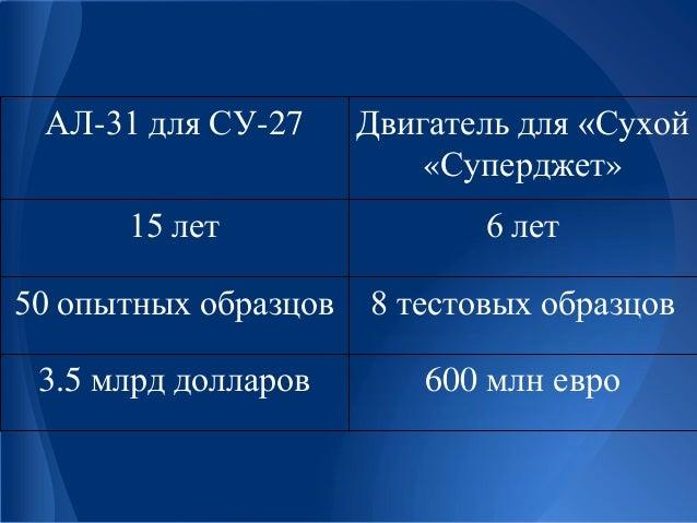 АЛ-31 для СУ-27 Двигатель для «Сухой «Суперджет» 15 лет 6 лет 50 опытных образцов 8 тестовых образцов 3.5 млрд долларов 60...
