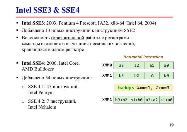 Поддерживаемые Инструкции Avx Mmx Sse Sse2 Sse3 Sse4