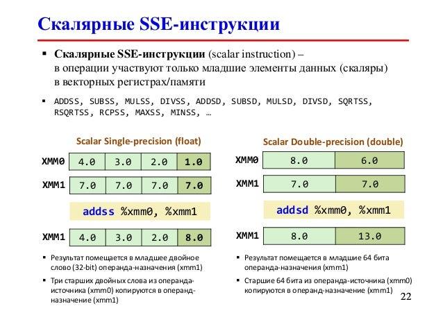 Поддерживаемые Инструкции Avx Mmx Sse Sse2 Sse3 Sse4 - фото 2