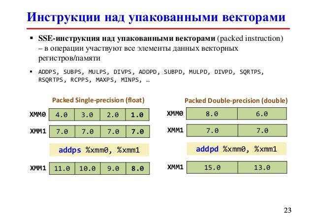 Поддерживаемые Инструкции Avx Mmx Sse Sse2 Sse3 Sse4 - фото 3
