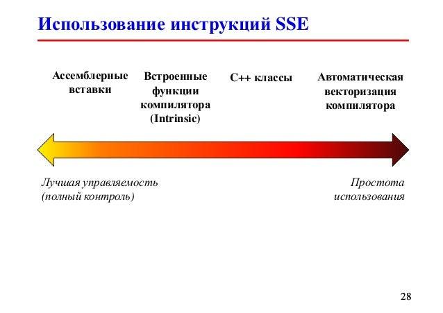 Поддерживаемые Инструкции Avx Mmx Sse Sse2 Sse3 Sse4 - фото 11