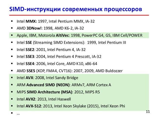 Поддерживаемые Инструкции Avx Mmx Sse Sse2 Sse3 Sse4 - фото 8