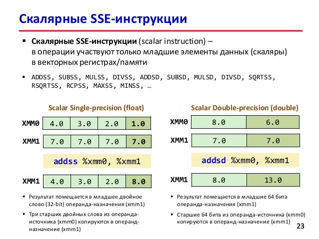 Поддерживаемые Инструкции Avx Mmx Sse Sse2 Sse3 Sse4 - фото 10