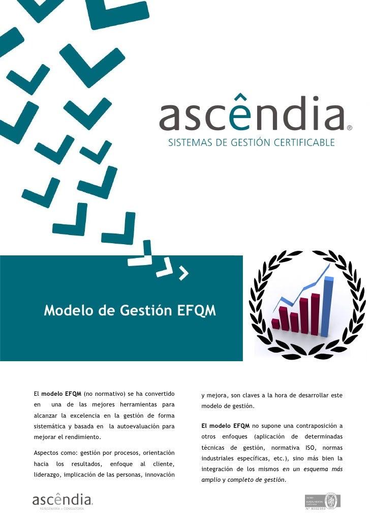 Modelo de Gestión EFQM