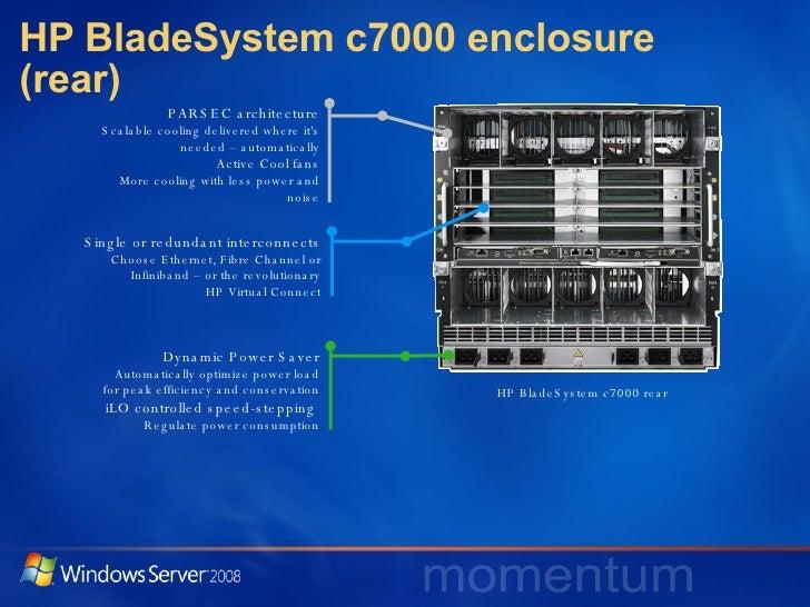 Hp Industry Standard Solutions For Microsoft Windows Server  96dpi