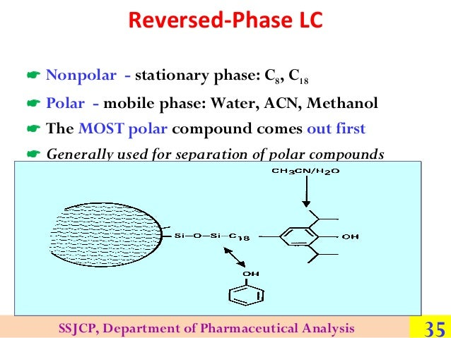 use of reversed phase hplc rp hplc Samples that cannot be easily separated by reversed phase hplc and the alternative methods that can be used: very hydrophilic compounds.