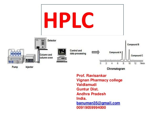 HPLC[ HIGH PERPROMANCE LIQUID CHROMATOGRAPHY OR  HIGH PRESSURE LIQUID CHROMATOGRAPHY,  BRIEF HISTORY, DEFINITION, WHAT IS HPLC? USES OF HPLC, SEPARATION MECHANISM, CLASSIFICATION, ELUTION TEXHNIQUES, GRADIENT AND ISOCRATIC, NORMAL PHASE  AND RP- HPLC , ST