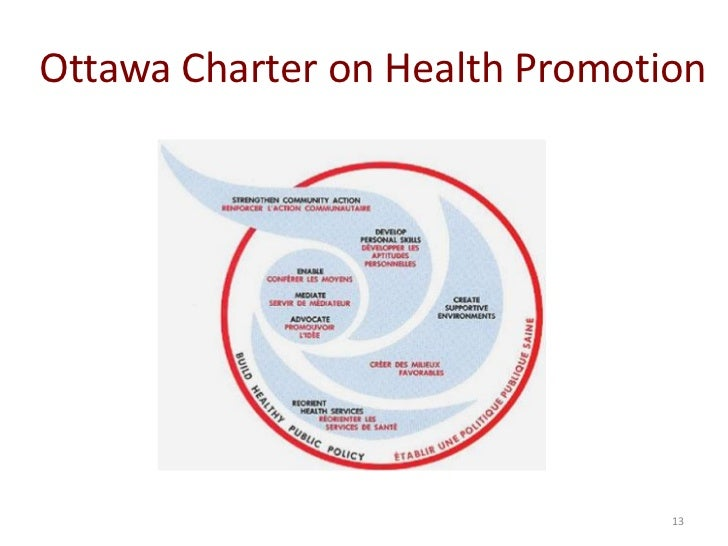 ottawa charter road safety The ottawa charter and health promotion - 2462 words codes get deal the ottawa charter for health promotion is a document developed in 1986 by the who that aims at enabling, empowering and encouraging people to improve, and increase control over their own health in relation to road safety, all five action areas are addressed through the introduction and availability of specific services to.