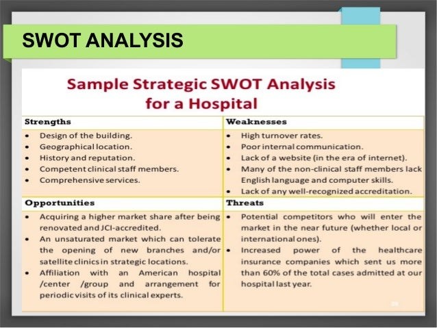 swot for radiology department 20082018  implementing a variety of marketing ideas to promote your radiology practice is key to staying competitive and keeping up with changing  using swot.