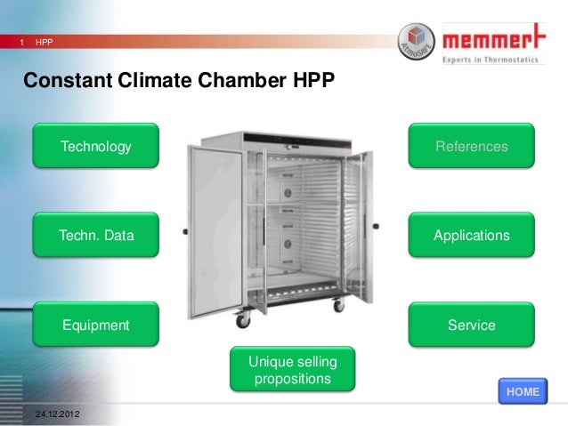 1   HPPConstant Climate Chamber HPP          Technology                     References          Techn. Data               ...