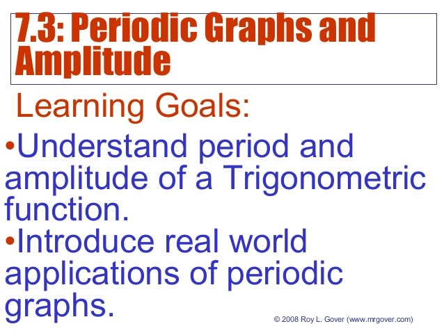 7.3: Periodic Graphs and Amplitude © 2008 Roy L. Gover(www.mrgover.com) Learning Goals: •Understand period and amplitude ...
