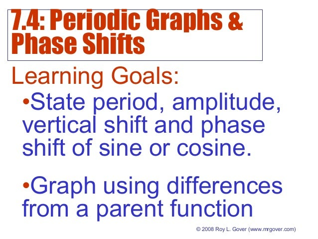 7.4: Periodic Graphs & Phase Shifts © 2008 Roy L. Gover(www.mrgover.com) Learning Goals: •State period, amplitude, vertic...