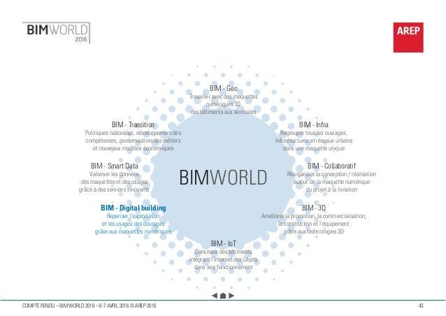 43COMPTE RENDU – BIM WORLD 2016 – 6-7 AVRIL 2016 © AREP 2016 BIM - Geo Travailler avec des maquettes numériques 3D des bât...
