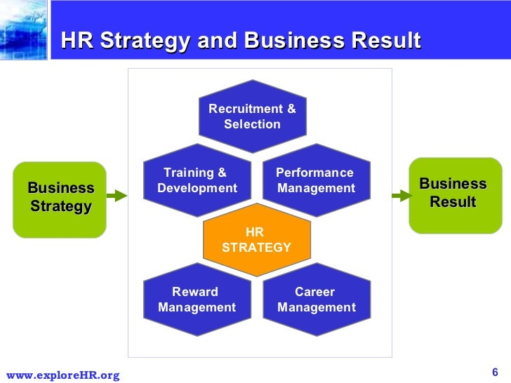 business hr and staffing strategy shaping We will now analyse chern's talent philosophy, human resource strategy and staffing strategy to align them with the corporate business strategy table 3 helps us identify how the organizations talen philosophy help shape its hr strategy and staffing strategy.
