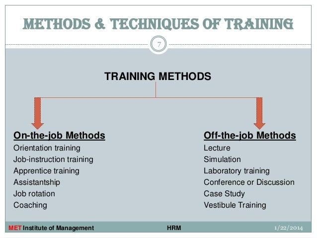 Job Training Methods Methods Off-the-job