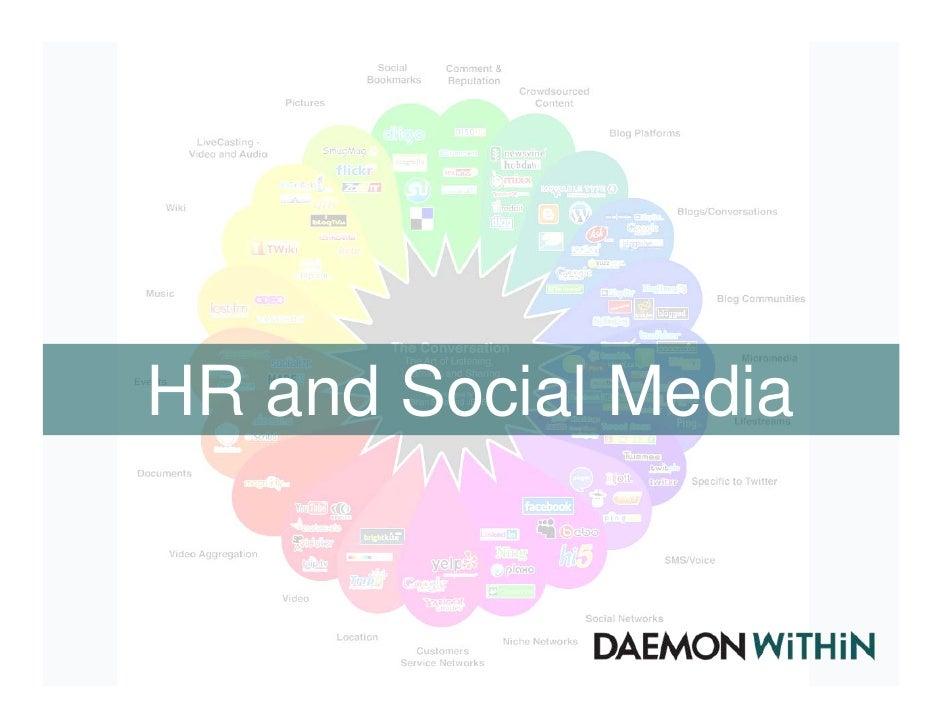 HR and Social Media