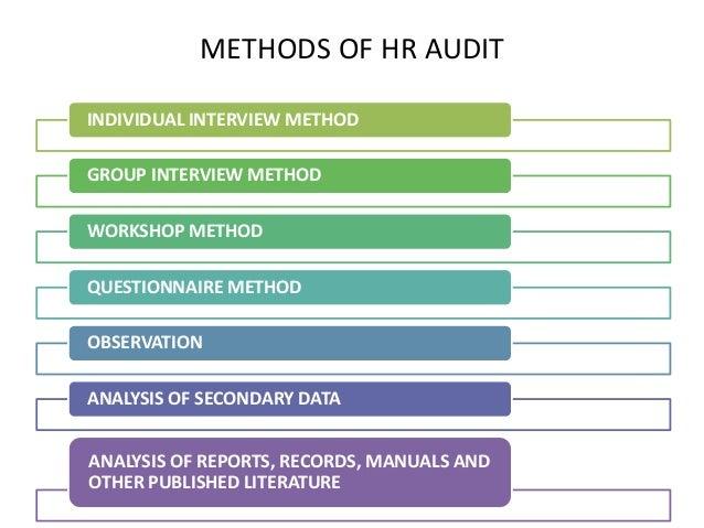 hr audit sample Mpumalanga department of finance internal audit sample size: population size: sample value: population value: sampling method: sampling period: sample source.