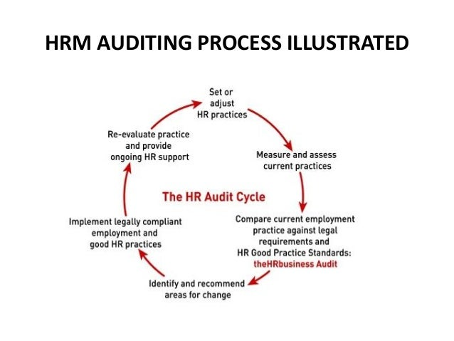steps involved in hr audit Steps to configure infotype audit report  the below are the steps involved in the same:  next step is to double click on hr documents:.