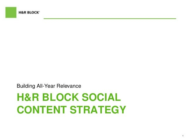 1 H&R BLOCK SOCIAL CONTENT STRATEGY Building All-Year Relevance