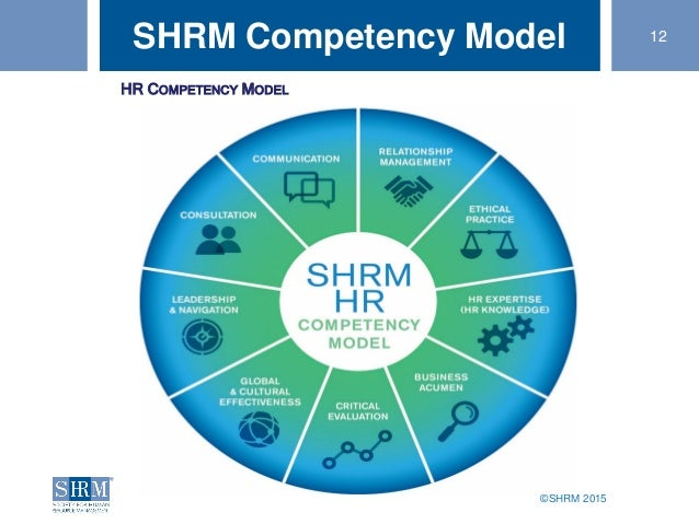 the support of society of human resource management to hr professionals and non hr professionals Code of ethics and professional standards in human resource management as hr professionals, we are responsible for adding value to the organizations we serve and.