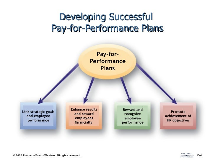 rewarding individual employees through variable pay Employee reward systems refer to programs set up by a company to reward performance and motivate employees on individual and/or group levels they are some companies choose to pay their employees less than competitors but attempt to motivate and reward employees using a variable pay program instead.