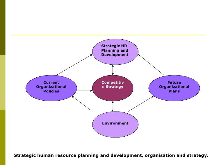 human resource management strategy policy Fair use policy help roles of human resource management in the management of the business leading to the term strategic hrm (human resources management.