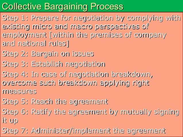 Bargaining Process Steps Bargaining Process Step 1