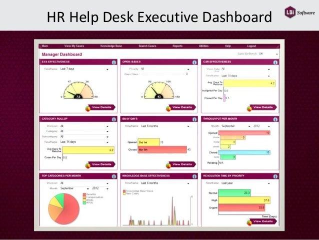 Hr Help Desk Hr Case Management
