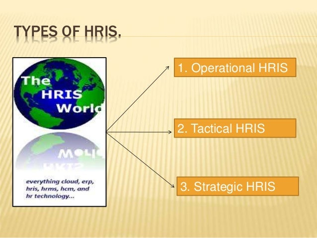 types of human resource information systems Change requires organizational leaders to be cognizant of the different types of  human resource information systems are  human resource information.