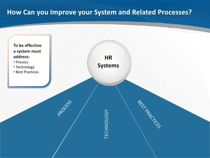strategic hr practices Free essay: strategic hr practices of the organization in the present era, the companies have realized the importance of hrm human resource plays an.