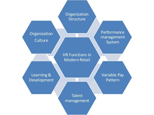 organisational culture cannot be managed Organizational culture is fundamentally about symbolic meaning and as such cannot be managed discuss.