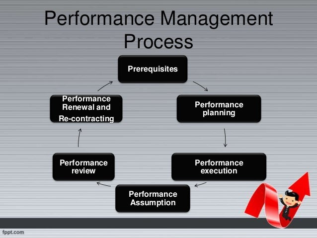 the performance management process business essay Performance management the purpose of performance management is one of the most important and positive developments, achievement of high performance by the organization, managing the business this is the process.