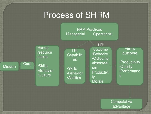 role of culture in ihrm Chen hecheng week4 assignments 392-1 what steps can the companys ihrm department take adaption and repatriation 392-2 discuss the role of reverse culture shock.