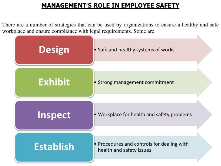 employee action plan